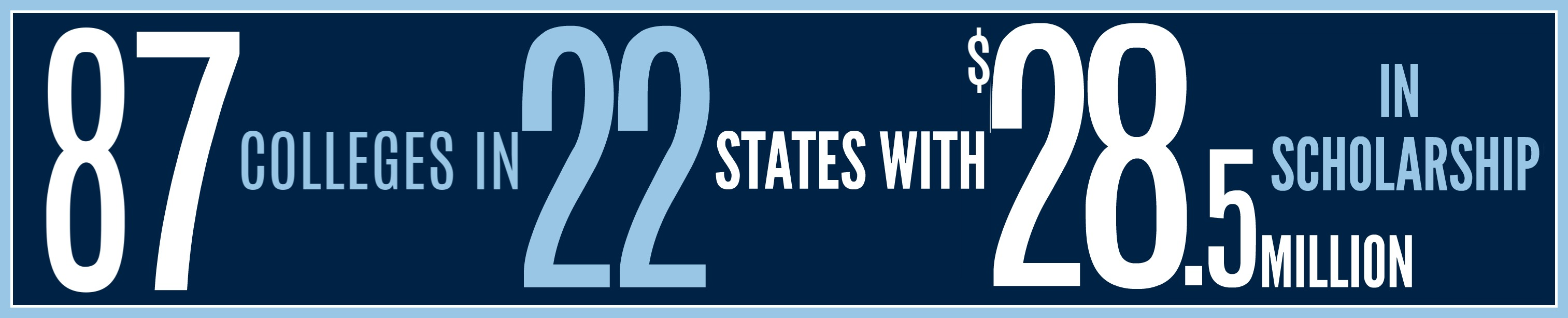 NUMBER_OF_COLLEGES_IN_STATES